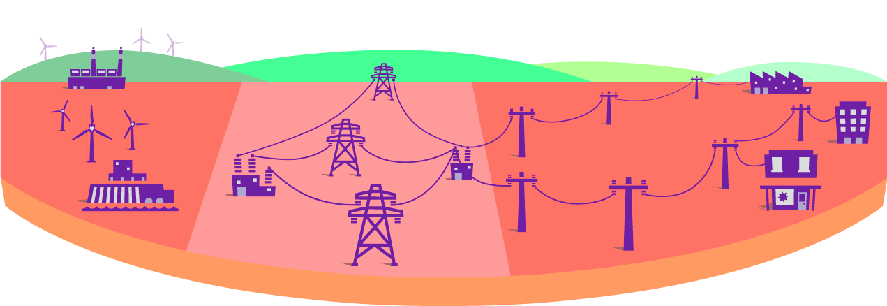How The Commercial Electricity Industry Works | Utilise